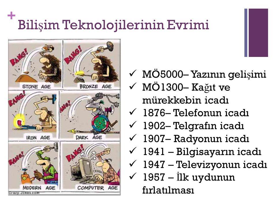 Bilişim Teknolojilerinin Evrimi