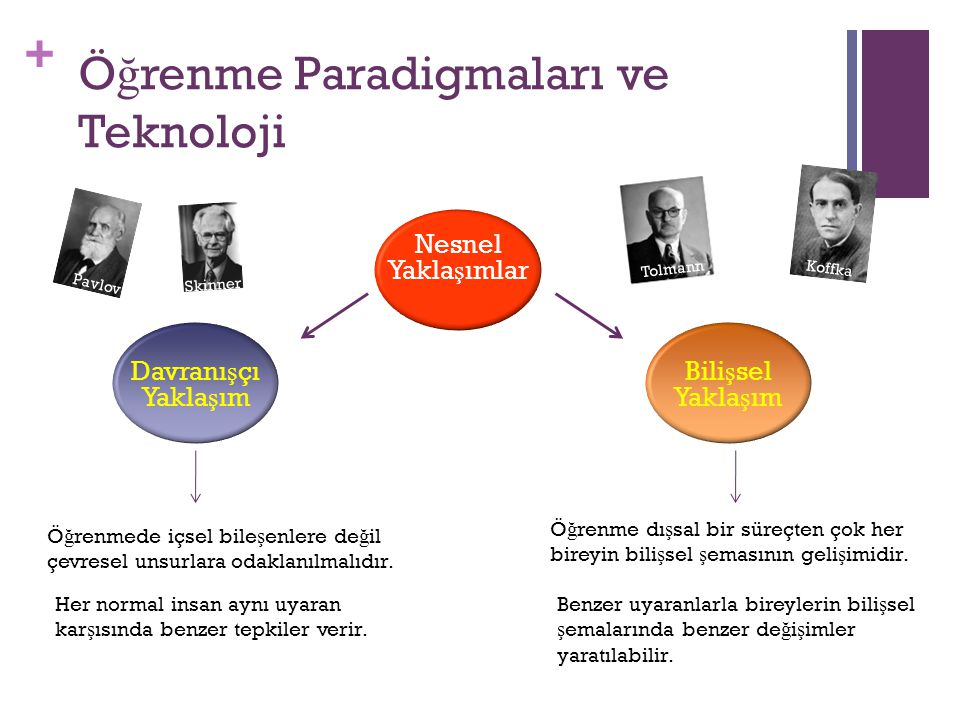 Öğrenme Paradigmaları ve Teknoloji