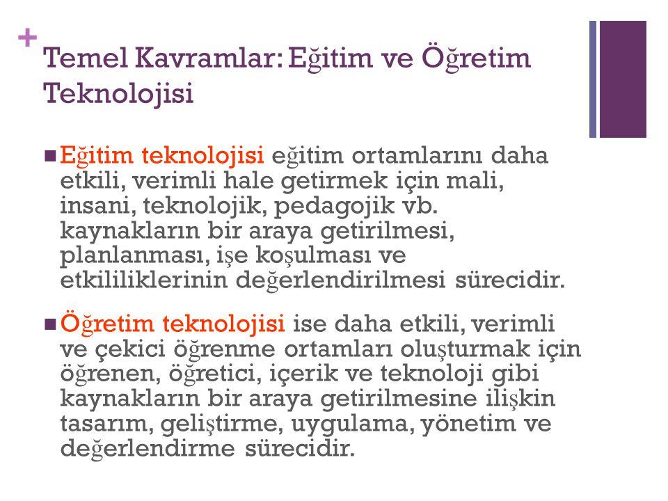 Temel Kavramlar: Eğitim ve Öğretim Teknolojisi