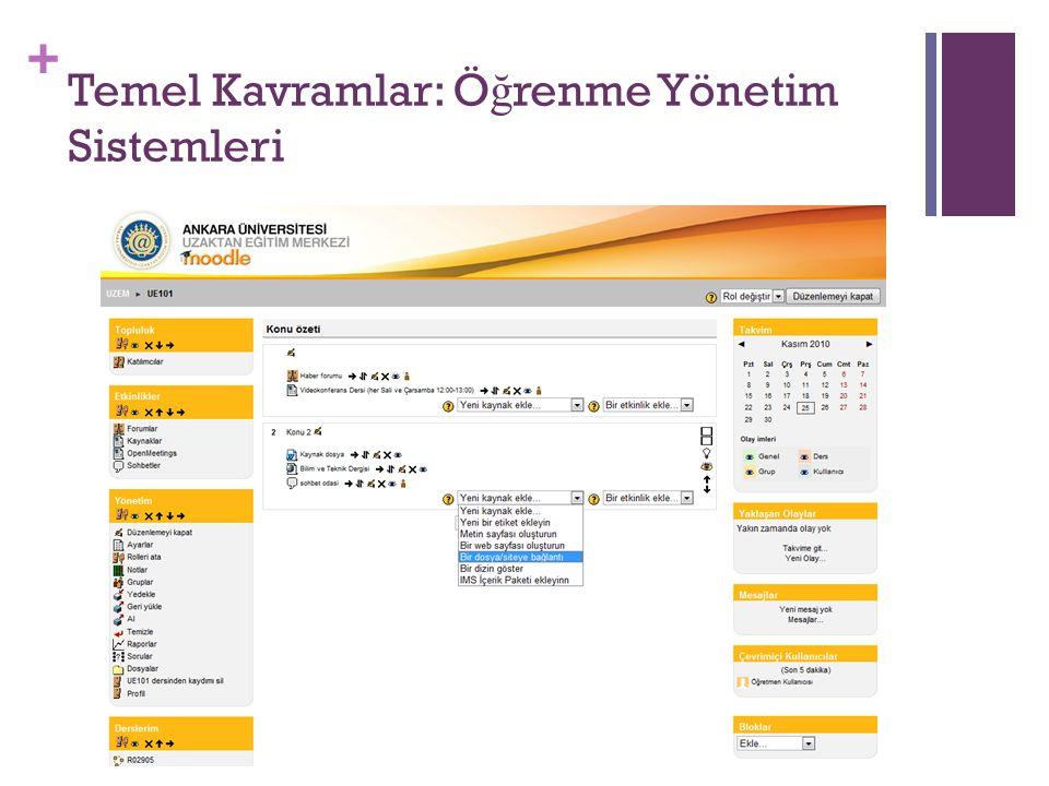 Temel Kavramlar: Öğrenme Yönetim Sistemleri