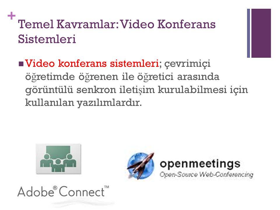 Temel Kavramlar: Video Konferans Sistemleri