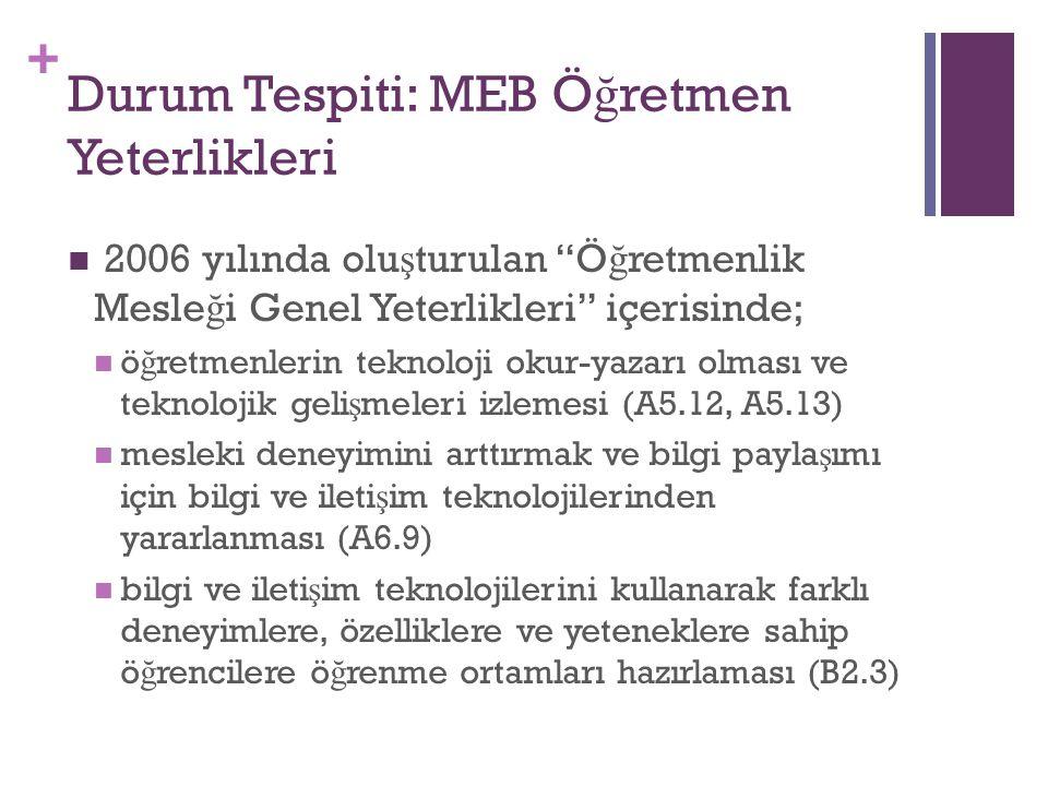 Durum Tespiti: MEB Öğretmen Yeterlikleri