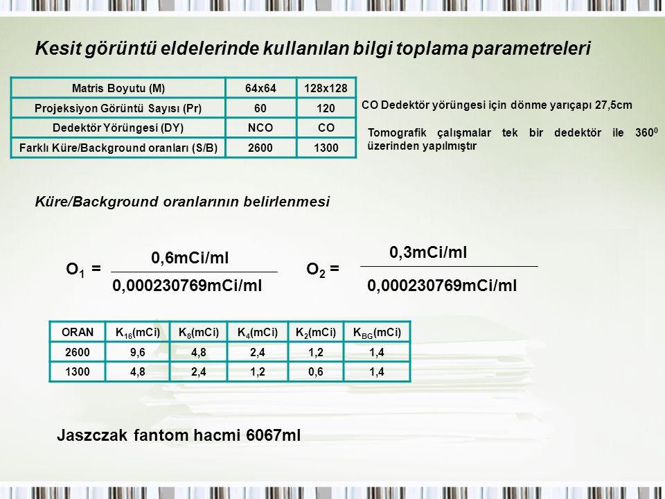 Kesit görüntü eldelerinde kullanılan bilgi toplama parametreleri