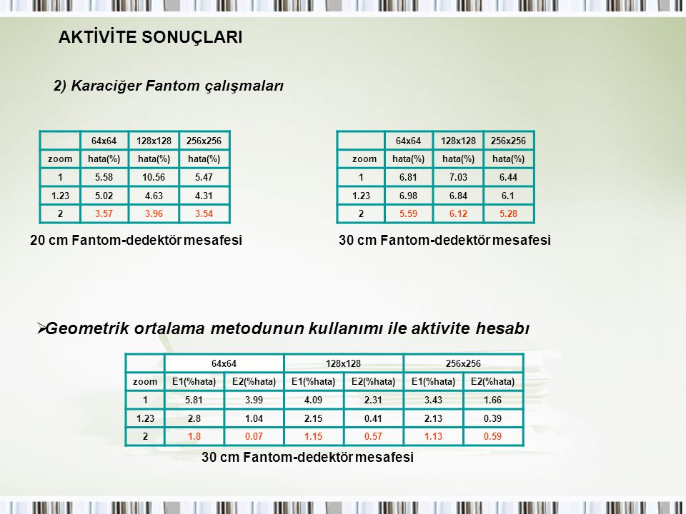 Geometrik ortalama metodunun kullanımı ile aktivite hesabı