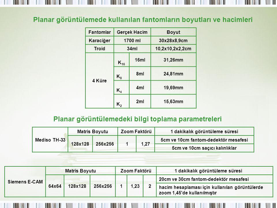Planar görüntülemedeki bilgi toplama parametreleri