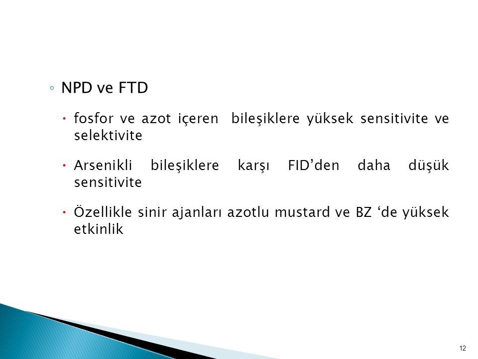 NPD ve FTD fosfor ve azot içeren bileşiklere yüksek sensitivite ve selektivite. Arsenikli bileşiklere karşı FID'den daha düşük sensitivite.