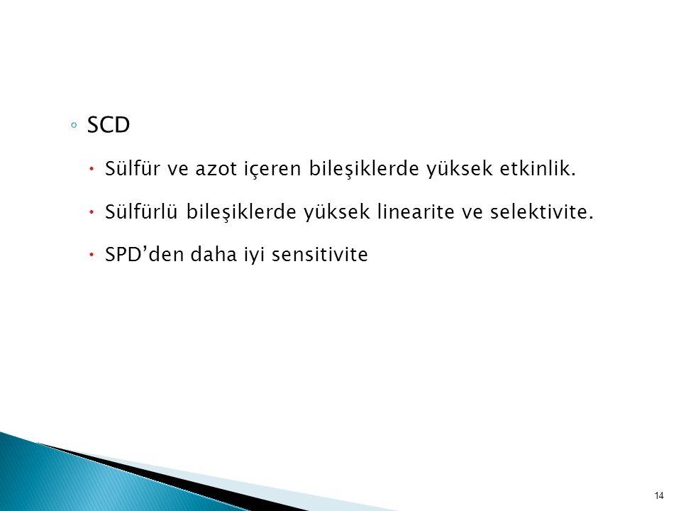SCD Sülfür ve azot içeren bileşiklerde yüksek etkinlik.