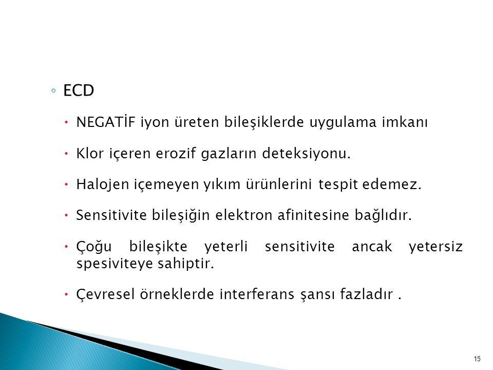 ECD NEGATİF iyon üreten bileşiklerde uygulama imkanı