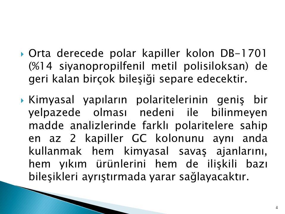 Orta derecede polar kapiller kolon DB-1701 (%14 siyanopropilfenil metil polisiloksan) de geri kalan birçok bileşiği separe edecektir.