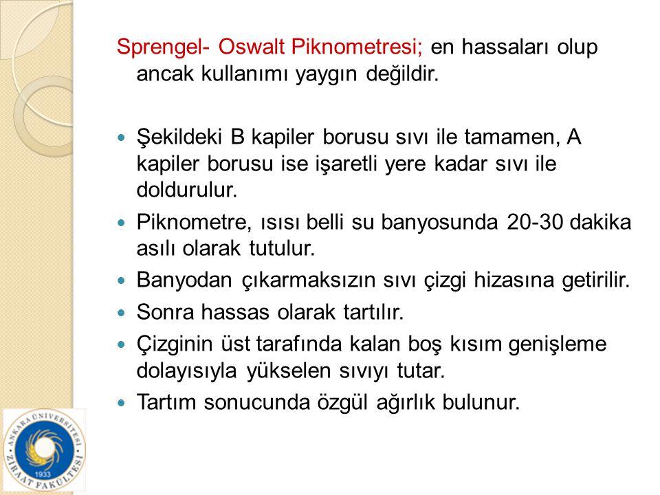 Sprengel- Oswalt Piknometresi; en hassaları olup ancak kullanımı yaygın değildir.