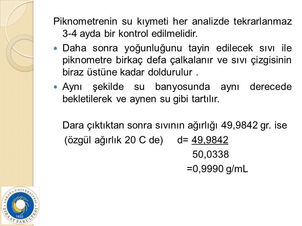 Piknometrenin su kıymeti her analizde tekrarlanmaz 3-4 ayda bir kontrol edilmelidir.