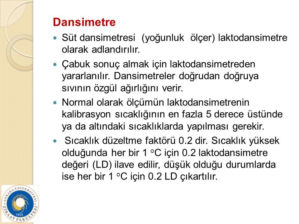 Dansimetre Süt dansimetresi (yoğunluk ölçer) laktodansimetre olarak adlandırılır.