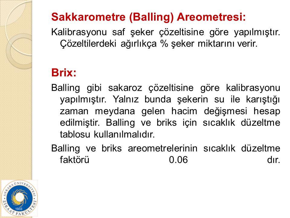 Sakkarometre (Balling) Areometresi: