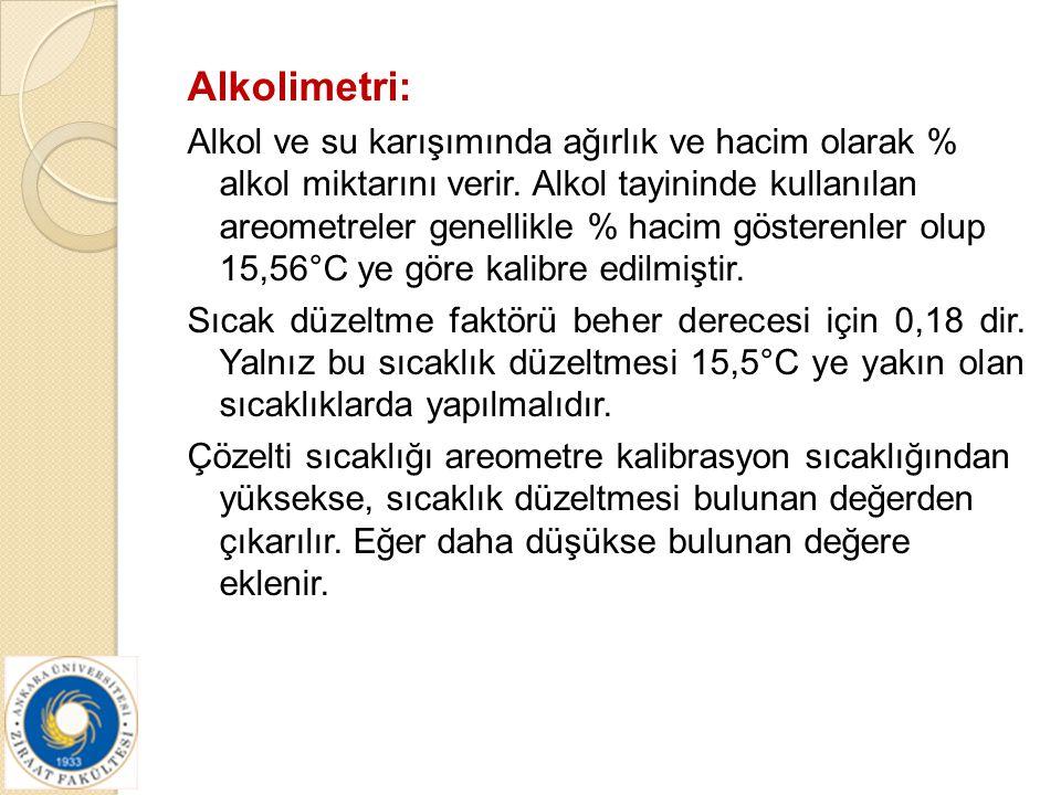 Alkolimetri: