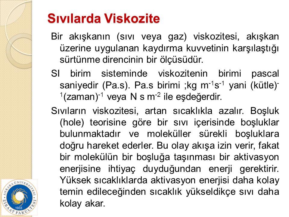 Sıvılarda Viskozite
