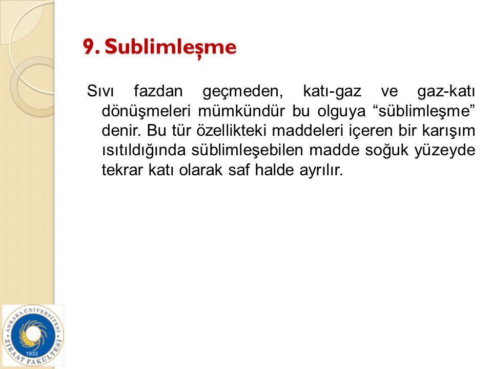 9. Sublimleşme