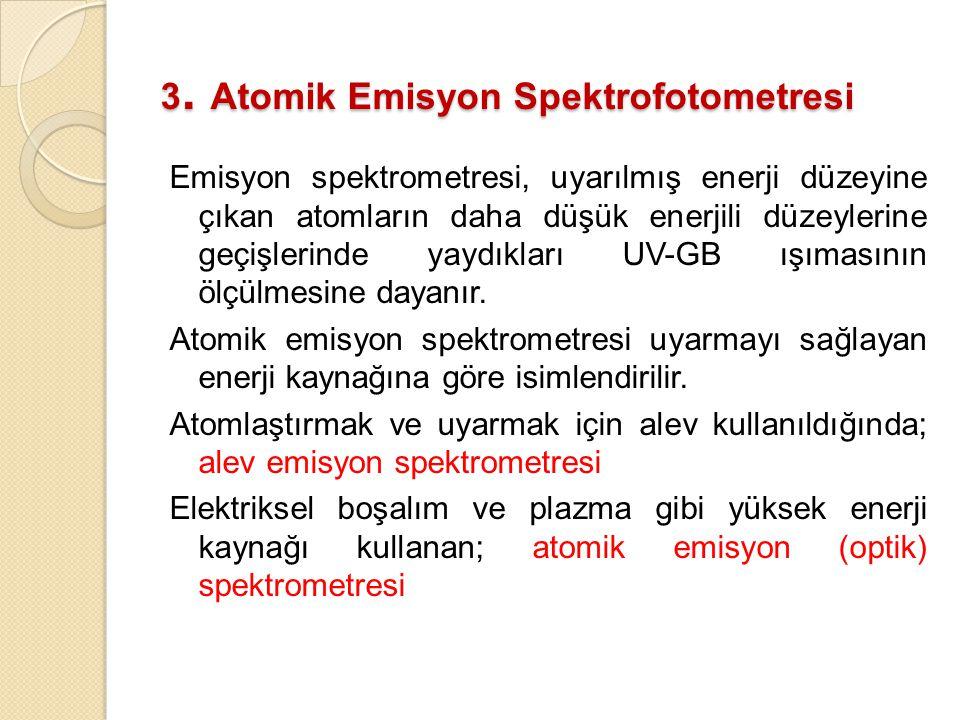 3. Atomik Emisyon Spektrofotometresi