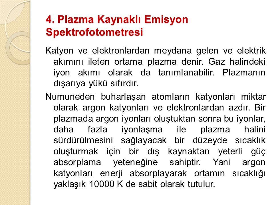 4. Plazma Kaynaklı Emisyon Spektrofotometresi