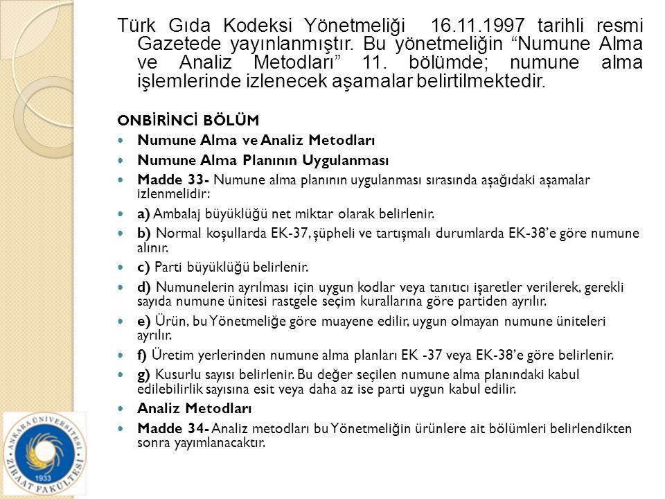 Türk Gıda Kodeksi Yönetmeliği 16. 11