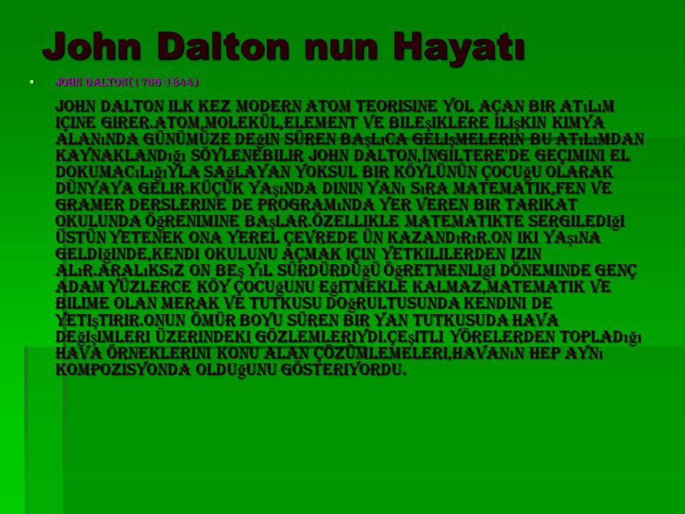 John Dalton nun Hayatı