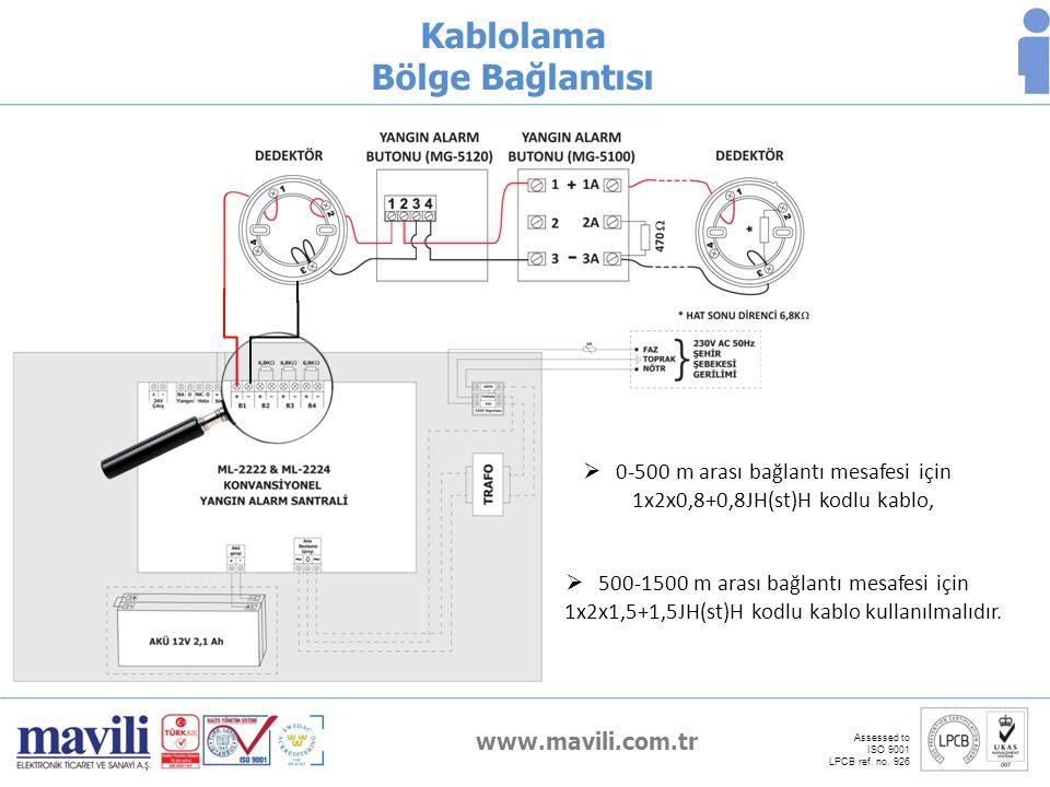 0-500 m arası bağlantı mesafesi için 1x2x0,8+0,8JH(st)H kodlu kablo,