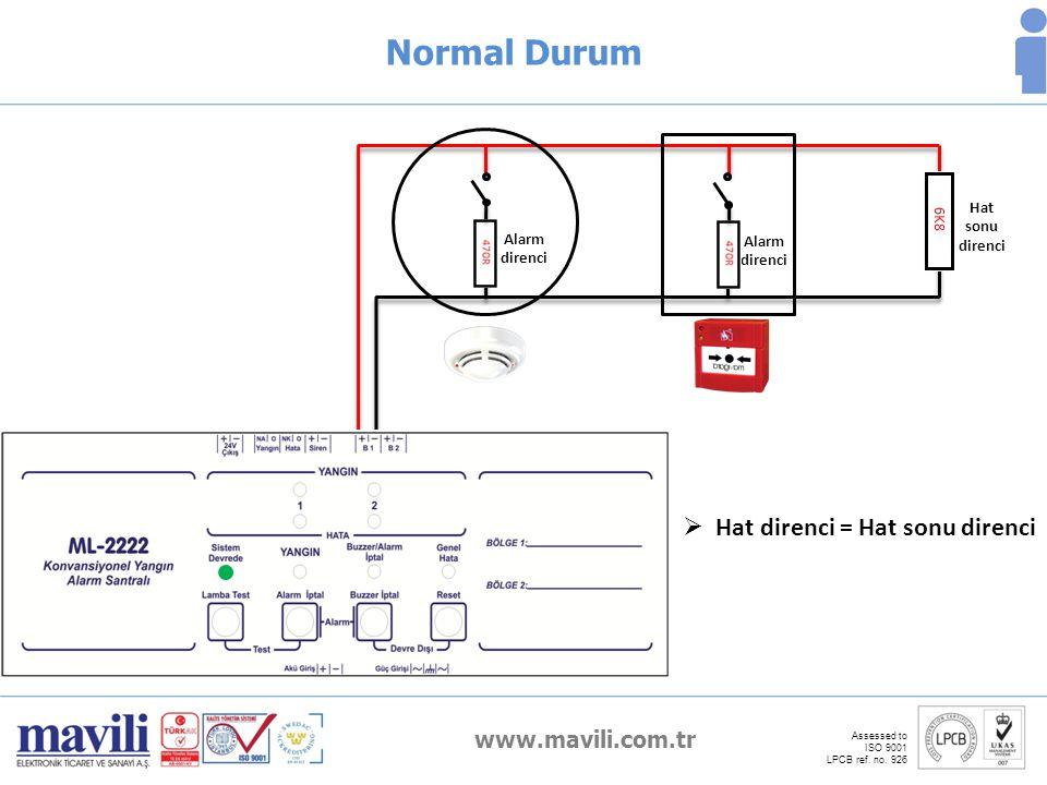 Normal Durum Hat direnci = Hat sonu direnci www.mavili.com.tr Hat sonu