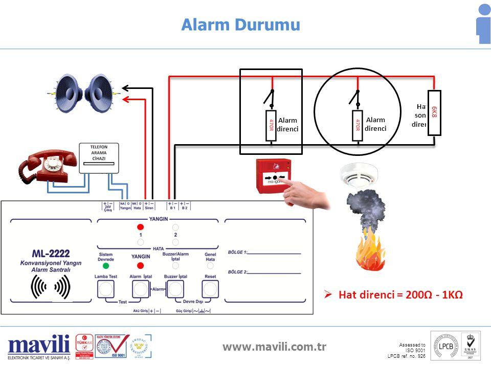 Alarm Durumu Hat direnci = 200Ω - 1KΩ www.mavili.com.tr Hat sonu