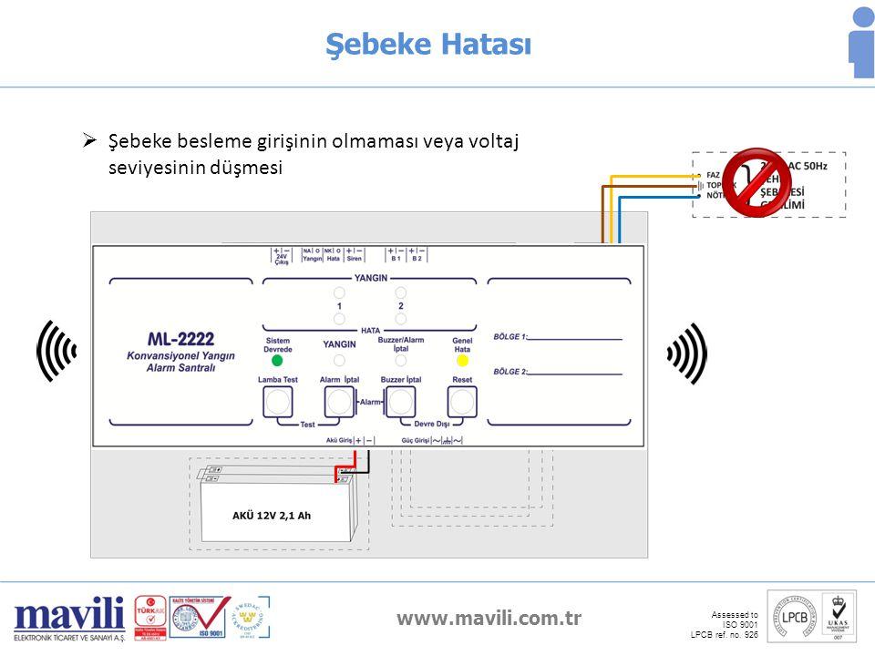 Şebeke Hatası Şebeke besleme girişinin olmaması veya voltaj seviyesinin düşmesi. www.mavili.com.tr.