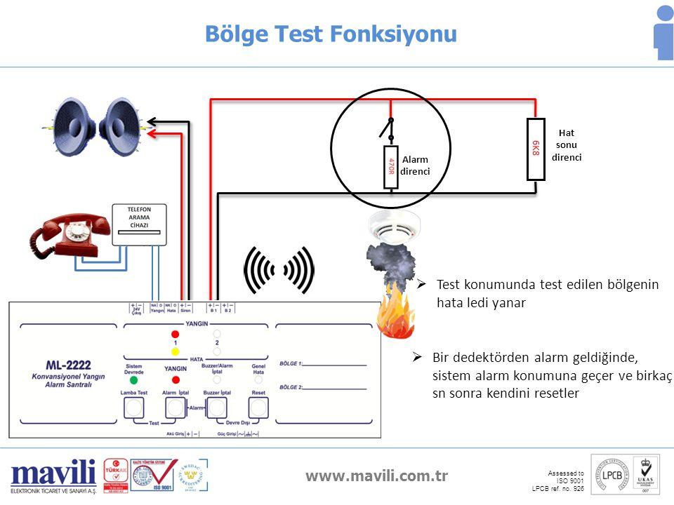 Bölge Test Fonksiyonu Hat sonu. direnci. Alarm. direnci. Test konumunda test edilen bölgenin hata ledi yanar.