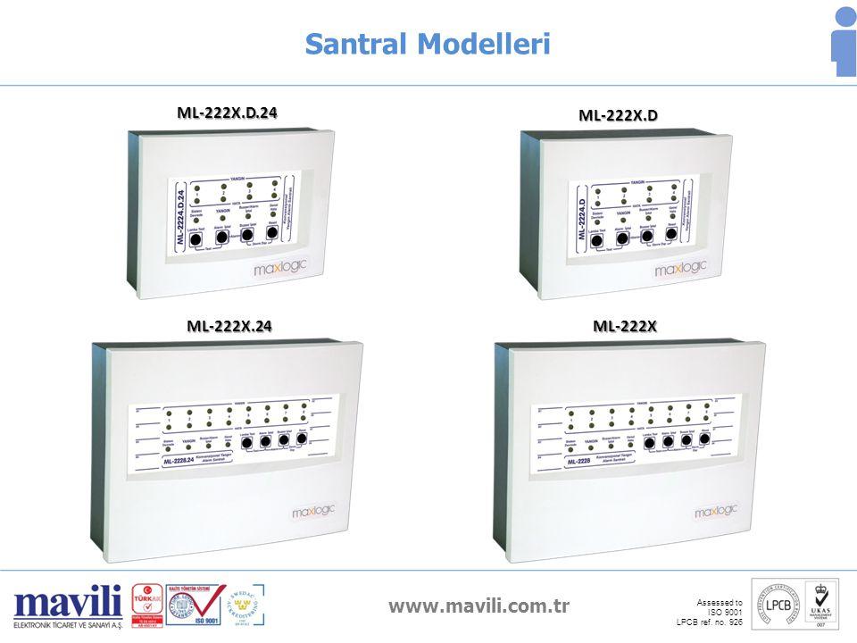 Santral Modelleri www.mavili.com.tr ML-222X.D.24 ML-222X.D ML-222X.24