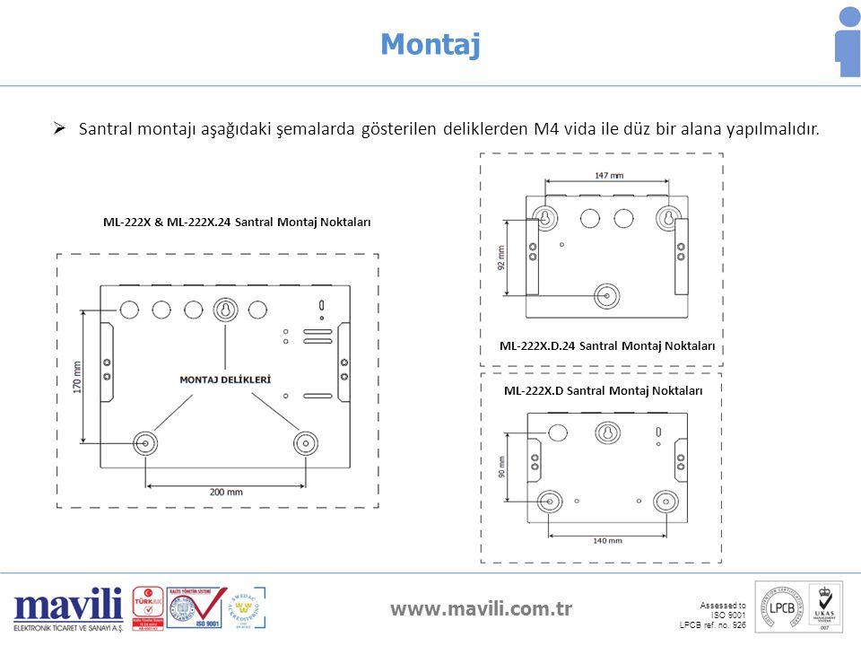Montaj Santral montajı aşağıdaki şemalarda gösterilen deliklerden M4 vida ile düz bir alana yapılmalıdır.