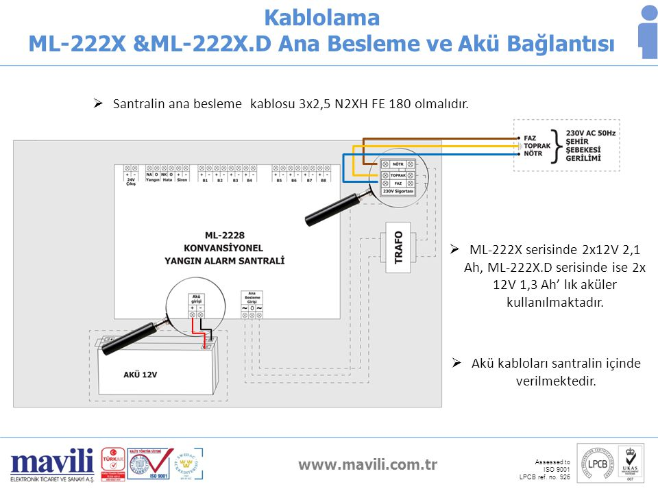 ML-222X &ML-222X.D Ana Besleme ve Akü Bağlantısı