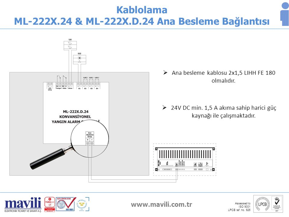 ML-222X.24 & ML-222X.D.24 Ana Besleme Bağlantısı