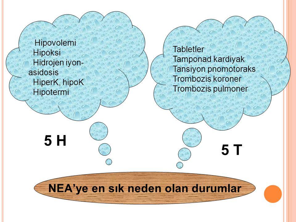 NEA'ye en sık neden olan durumlar