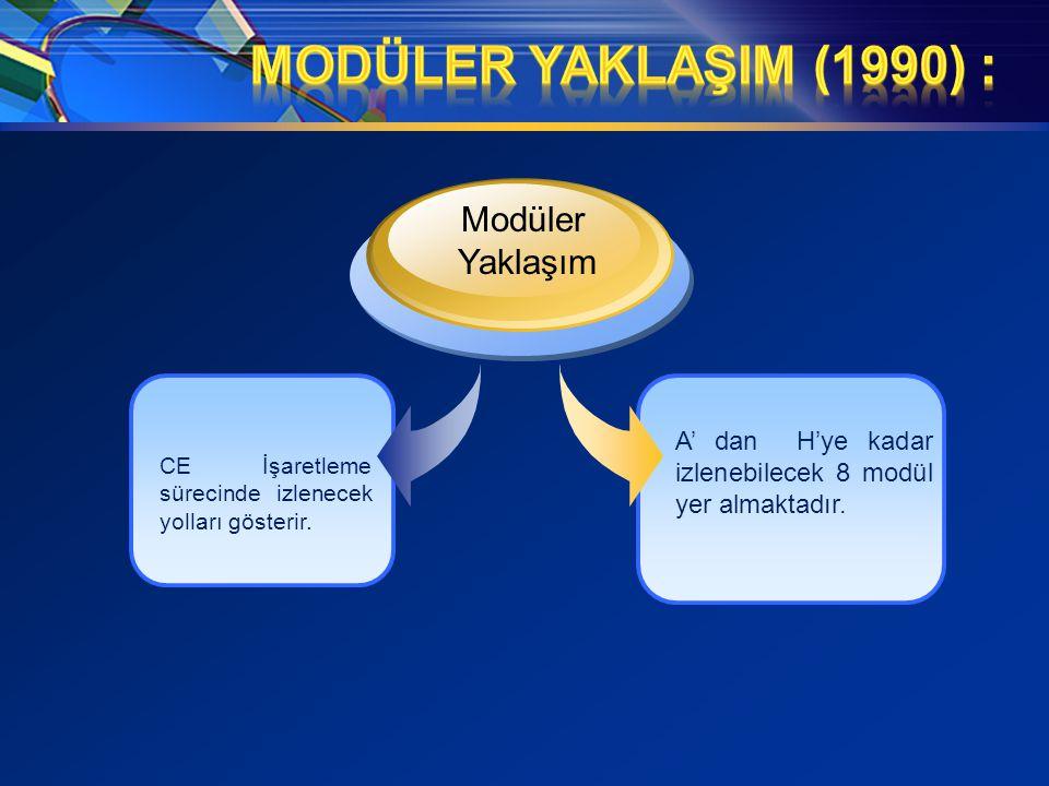 MODÜLER YAKLAŞIM (1990) : Modüler Yaklaşım