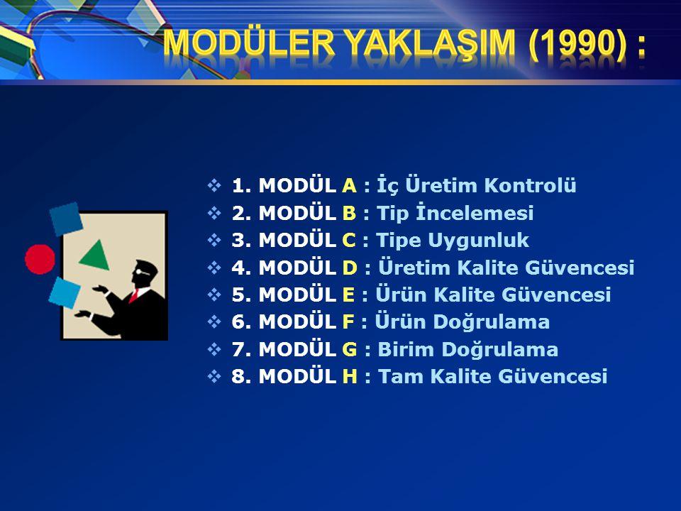 MODÜLER YAKLAŞIM (1990) : 1. MODÜL A : İç Üretim Kontrolü