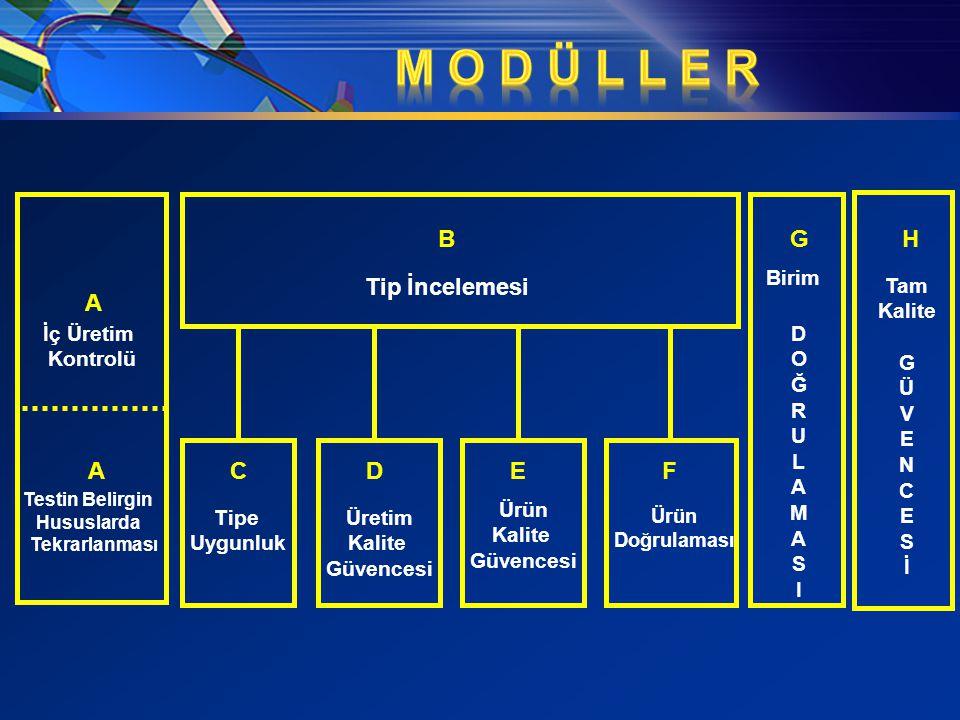 M O D Ü L L E R B Tip İncelemesi A C D E F H İç Üretim Kontrolü Tipe