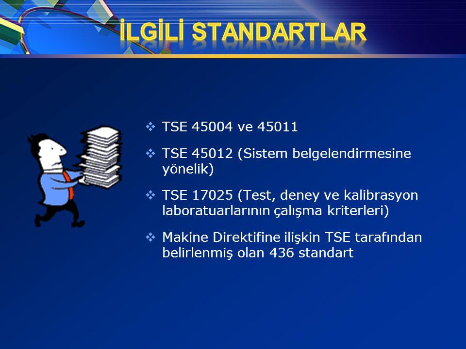 İLGİLİ STANDARTLAR TSE 45004 ve 45011