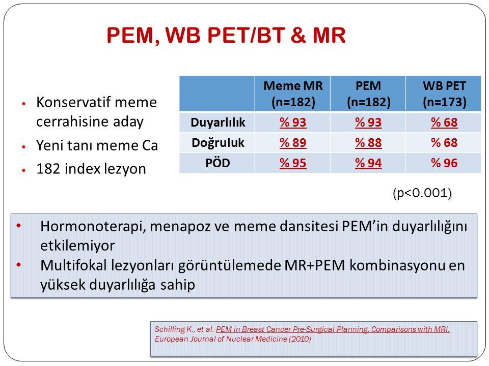 PEM, WB PET/BT & MR Konservatif meme cerrahisine aday
