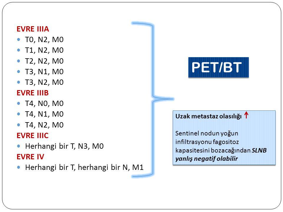 PET/BT EVRE IIIA T0, N2, M0 T1, N2, M0 T2, N2, M0 T3, N1, M0