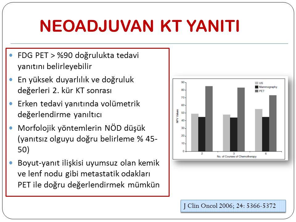 NEOADJUVAN KT YANITI FDG PET > %90 doğrulukta tedavi yanıtını belirleyebilir. En yüksek duyarlılık ve doğruluk değerleri 2. kür KT sonrası.
