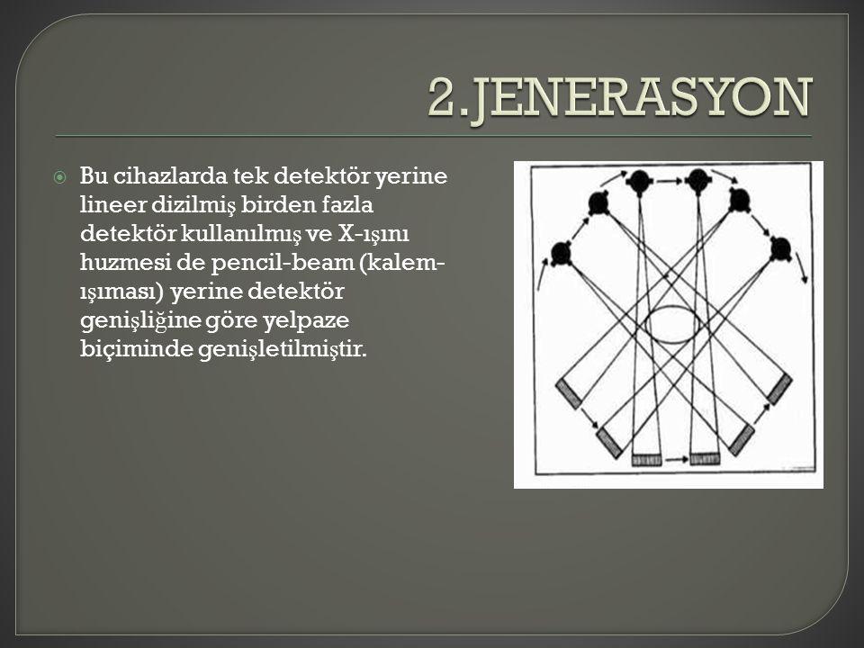 2.JENERASYON