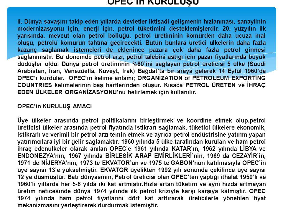 OPEC'in KURULUŞU