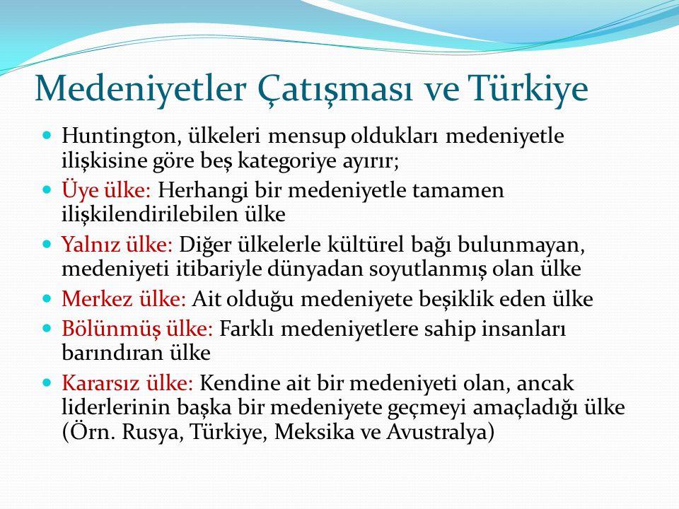 Medeniyetler Çatışması ve Türkiye