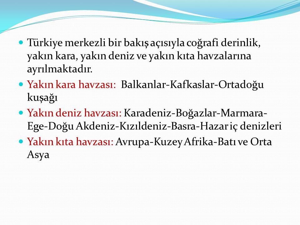 . Türkiye merkezli bir bakış açısıyla coğrafi derinlik, yakın kara, yakın deniz ve yakın kıta havzalarına ayrılmaktadır.