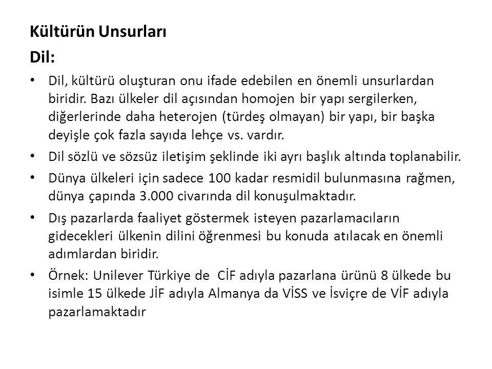 Kültürün Unsurları Dil: