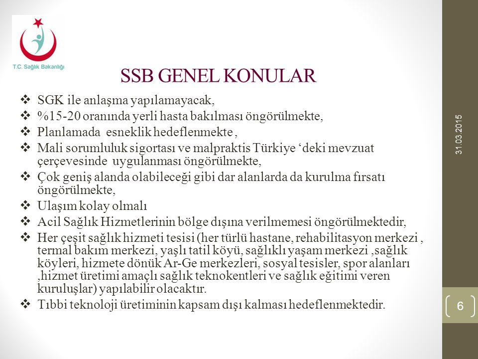 SSB GENEL KONULAR SGK ile anlaşma yapılamayacak,