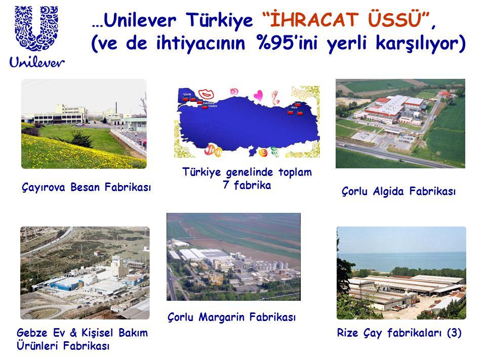 Türkiye genelinde toplam 7 fabrika