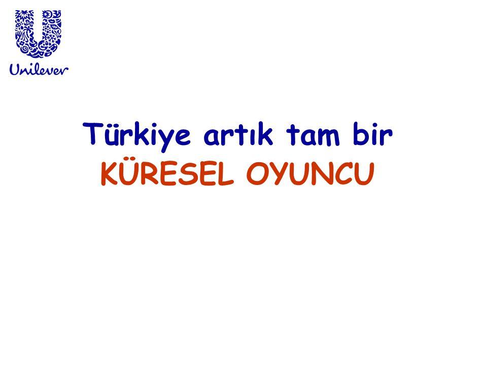 Türkiye artık tam bir KÜRESEL OYUNCU