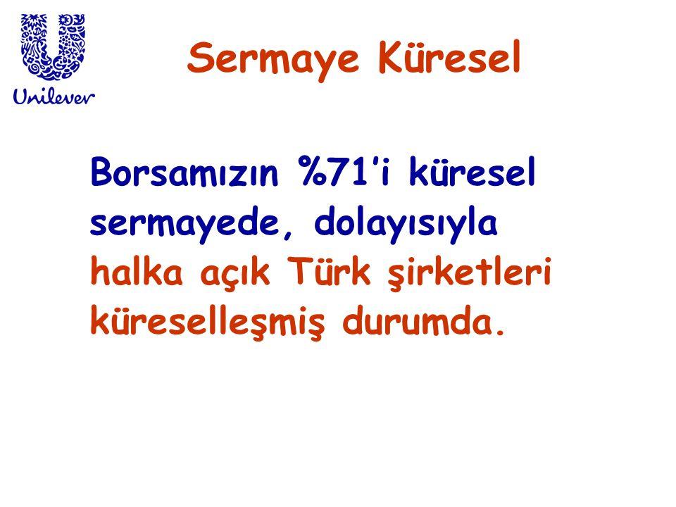Sermaye Küresel Borsamızın %71'i küresel sermayede, dolayısıyla halka açık Türk şirketleri küreselleşmiş durumda.